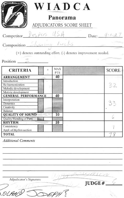 judges score sheet template pageant judges score sheet