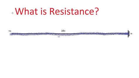 what is a current resistor what is a resistor in electricity 28 images what is a fixed resistor with pictures