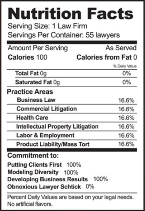 energy drink label template blank nutrition facts cake ideas and designs