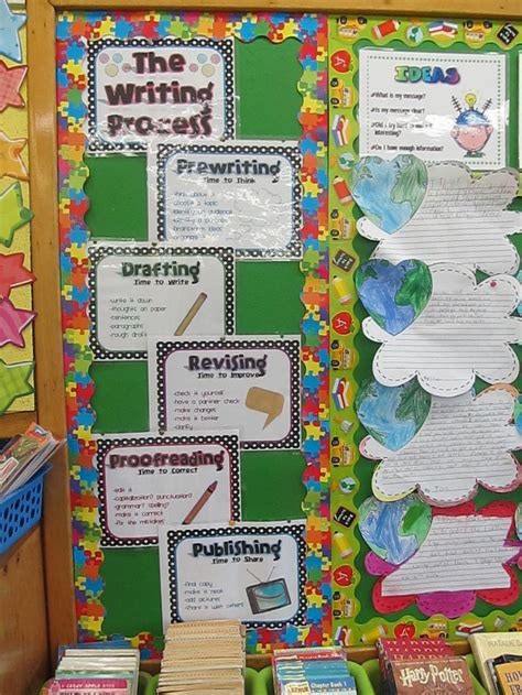 teaching themes in english 25 best images about teaching english bulletin boards on
