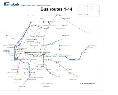 Bangkok Bus Map Route 1-14