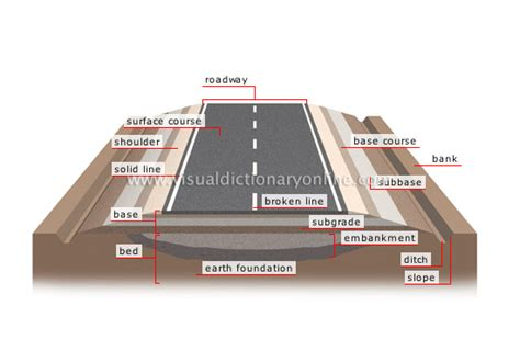 transport cross section transport machinery road transport road system