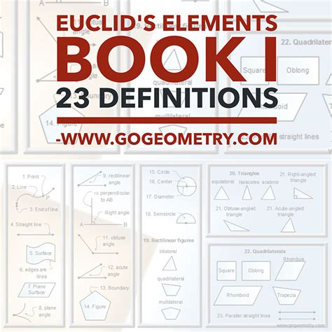 mobile apps definition go geometry euclid s elements book i definitions