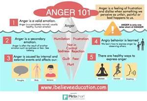 emotions worksheet abitlikethis