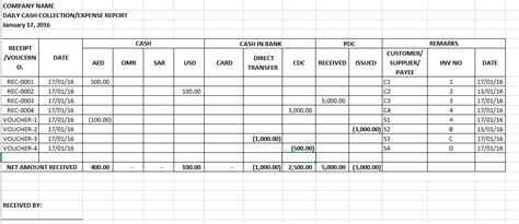 2007 Collections Report 2 by Daily In Bank Collection Expense Report