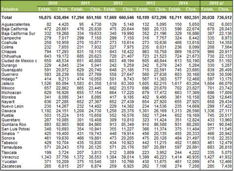 lista de cadenas hoteleras nacionales datatur3 inventarioturistico