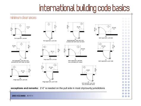 door swing into stair landing international building code 2006 basics