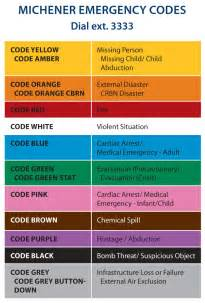 hospital color codes hospital emergency code system quotes