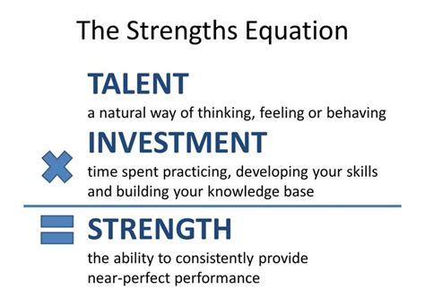 Greatest Strengths Mba by 17 Best Images About Strengths Strengthsfinder