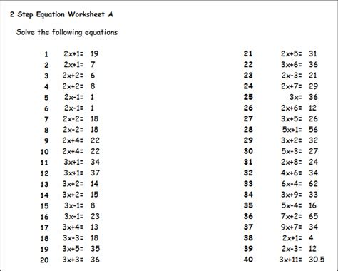 Maths For 12 Year Olds Worksheets by Fluency In Mathematics Part 3 From The Battleground