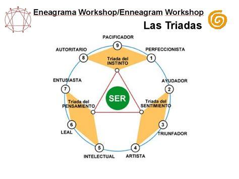 triada despertar triad las triadas del instinto del pensamiento y del sentimiento eneagrama workshop enneagram