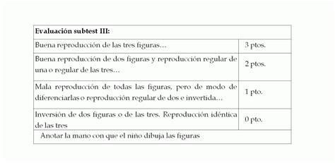 pautas para la evaluacion final en el nivel inicial la evaluaci 243 n de la madurez para el aprendizaje de la