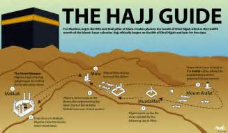 hajj explained your simple guide to islam s annual