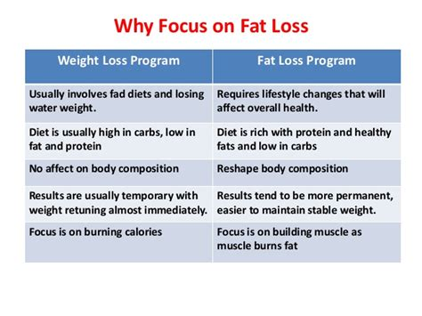 Fatty Stool Weight Loss by Weight Loss Or Loss Make The Right Choice Anti
