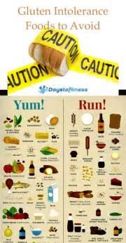 25 best ideas about gluten intolerance symptoms on symptoms of coeliac disease