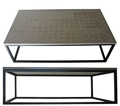 hip home decor periodic concrete coffee table by dewulf is a
