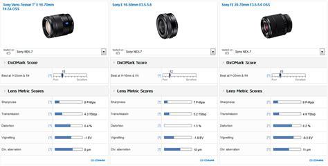 Lensa Sony Zeiss E 16 70mm F4 Oss sony zeiss vario tessar t e 16 70mm f4 za oss vs sony e 16 50mm f3 5 5 6 vs sony fe 28 70mm