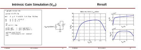 transistor gm gds gm gds transistor 28 images mosfet circuits tutorial the mosfet differential lifier highly