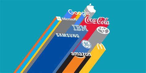 interbrand best global brands interbrand releases 2015 best global brands report
