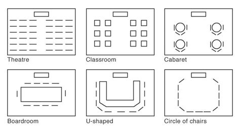 basic structure of meeting room layout cha cha s