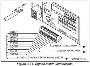smart siren wiring diagram siren smart free wiring diagrams