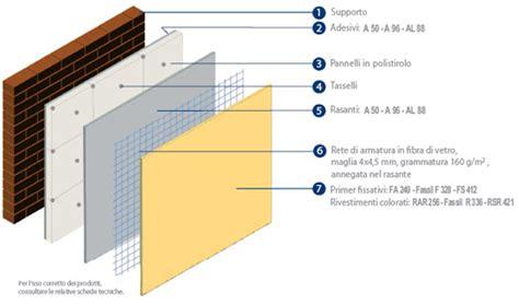 sistema cappotto interno sistema cappotto termico interno o esterno gpa colori