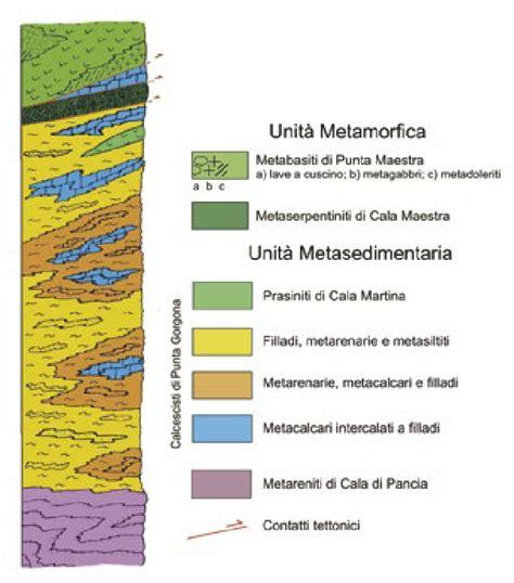 Schistes Lustrés by Schema Stratigrafico Strutturale Dei Calcescisti Con
