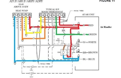 janitrol thermostat wiring diagram goodman air handler wiring diagram fuse box and wiring