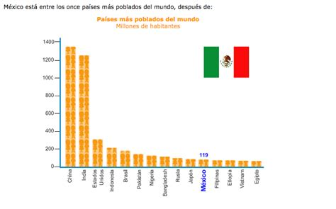 esinciclopedia de poblacion de mexico 2016 poblacion de michoacan poblaci 243 n econ 243