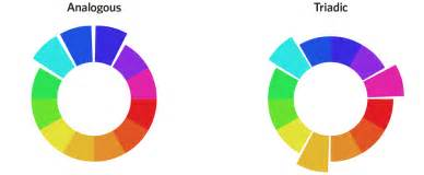 what two colors the psychology of color in marketing and branding