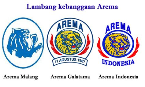 Arema Malang Ayas Arema sejarah perkembangan logo arema kosim junaedi