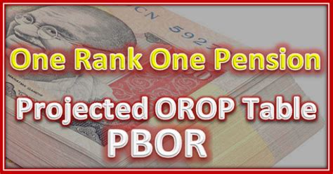 orop latest news 2015 new 2015 orop pension table search results new