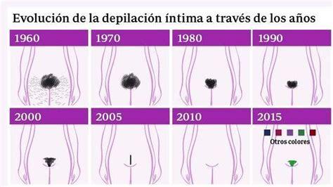 imagenes depilacion ingles brasileñas mikl sur nrj on twitter quot l 233 volution de l 233 pilation
