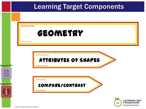 printable common core learning targets building mastery of common core learning targets