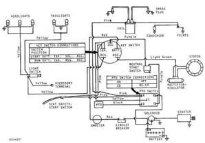 deere 265 wiring diagram get wiring diagram