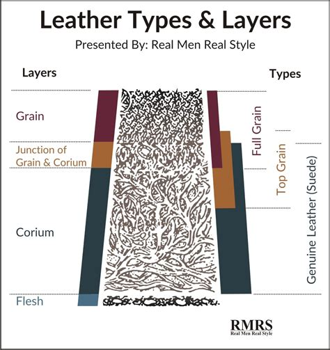 different types of leather upholstery how to clean condition leather conditioners