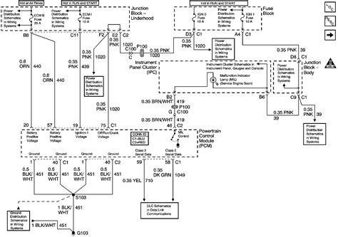 Vortec 8100 8.1L wiring harness information