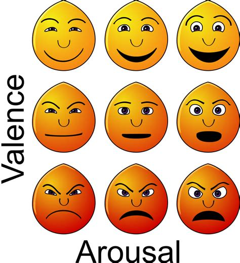 emotions clipart clipart emotions