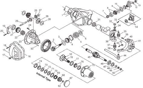 theme song exles dana 44 front axle parts breakdown k k club 2017