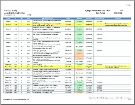 end of day checklist template month end checklist spreadsheetshoppe