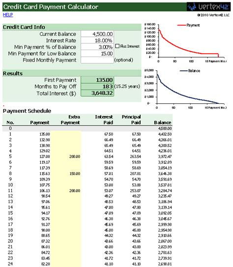 Credit Card Payoff Template by Use This Free Template For Excel To Figure How Much Your