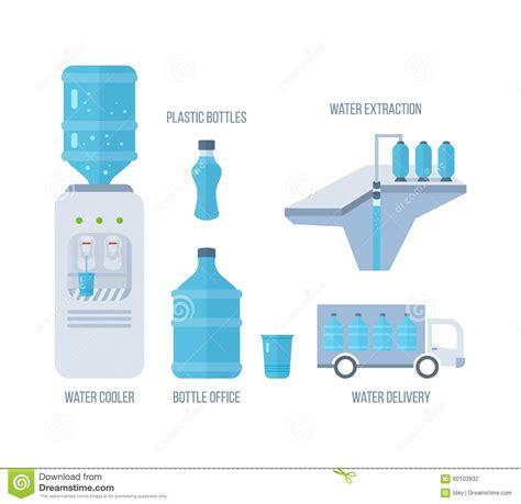 tr騁eau de bureau refroidisseur d eau bureau de bouteille plastique eau