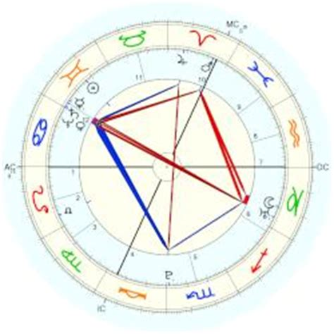 astrology tom cruise date of birth 19620703 princess diana biography picture astrology natal chart