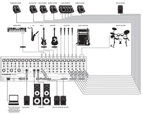 church sound system packages