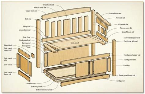 harga sketchbook canson deacon bench woodworking plans best deacons bench plans