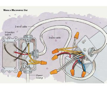 heat fan light wiring diagrams get free image about