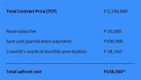 how much money upfront to buy a house upfront costs of buying a home in the philippines zipmatch