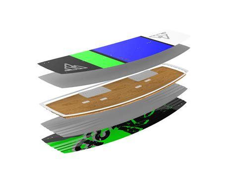tavole freeride tavola kitesurf ksp sports slide per principianti e freeride