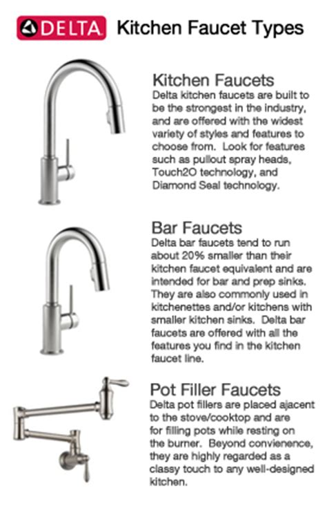 faucet types kitchen delta kitchen faucets build