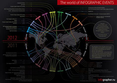 design event based download infographics historical wallpaper 1900x1353